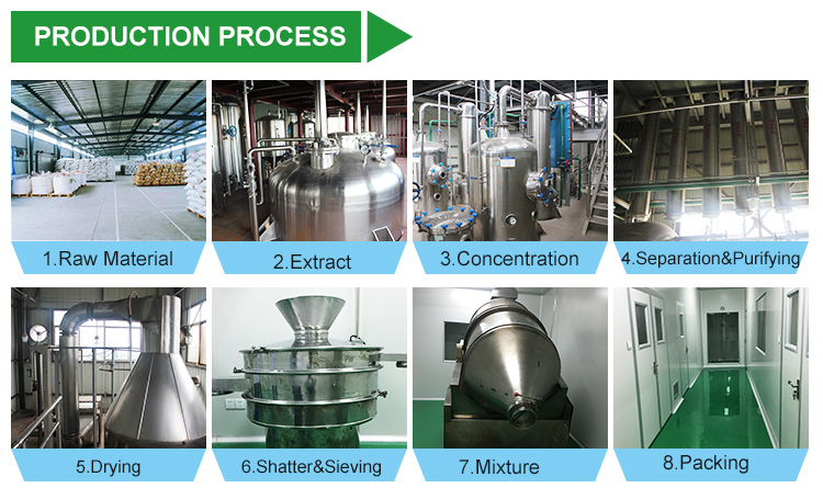 Producttion process